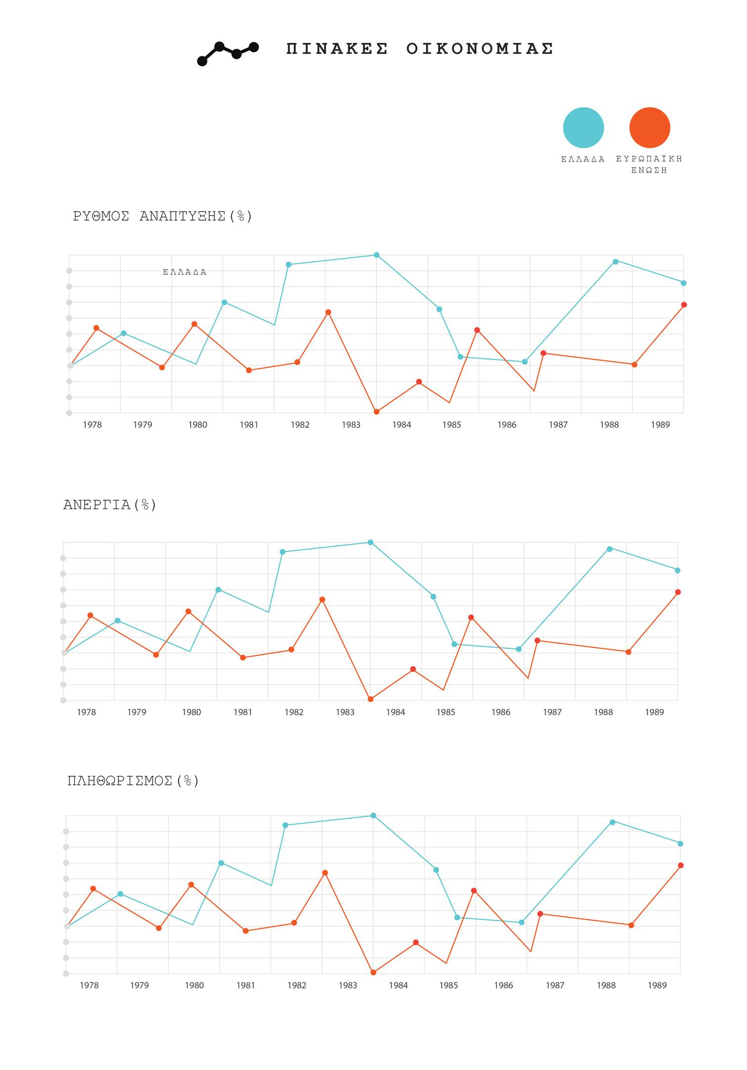 economy_charts_low